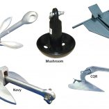 types_of_anchors1